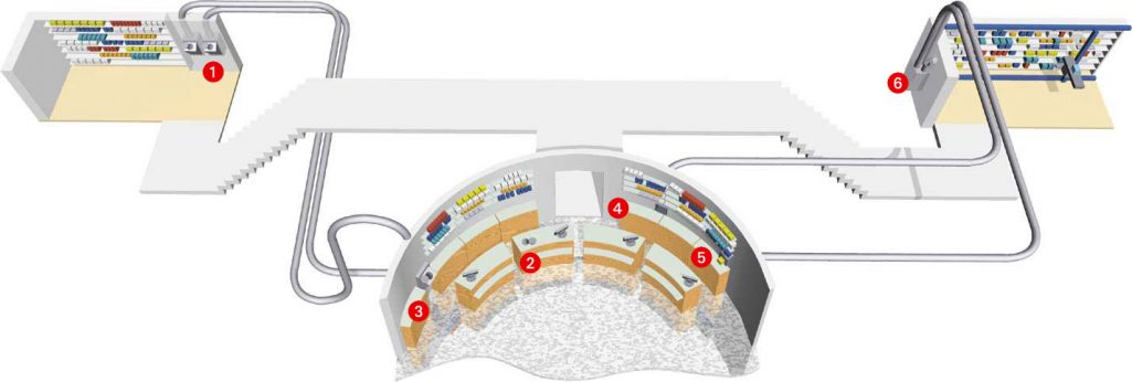 Tube pneumatique pour les laboratoires - Découvrez les solutions de transport Aerocom